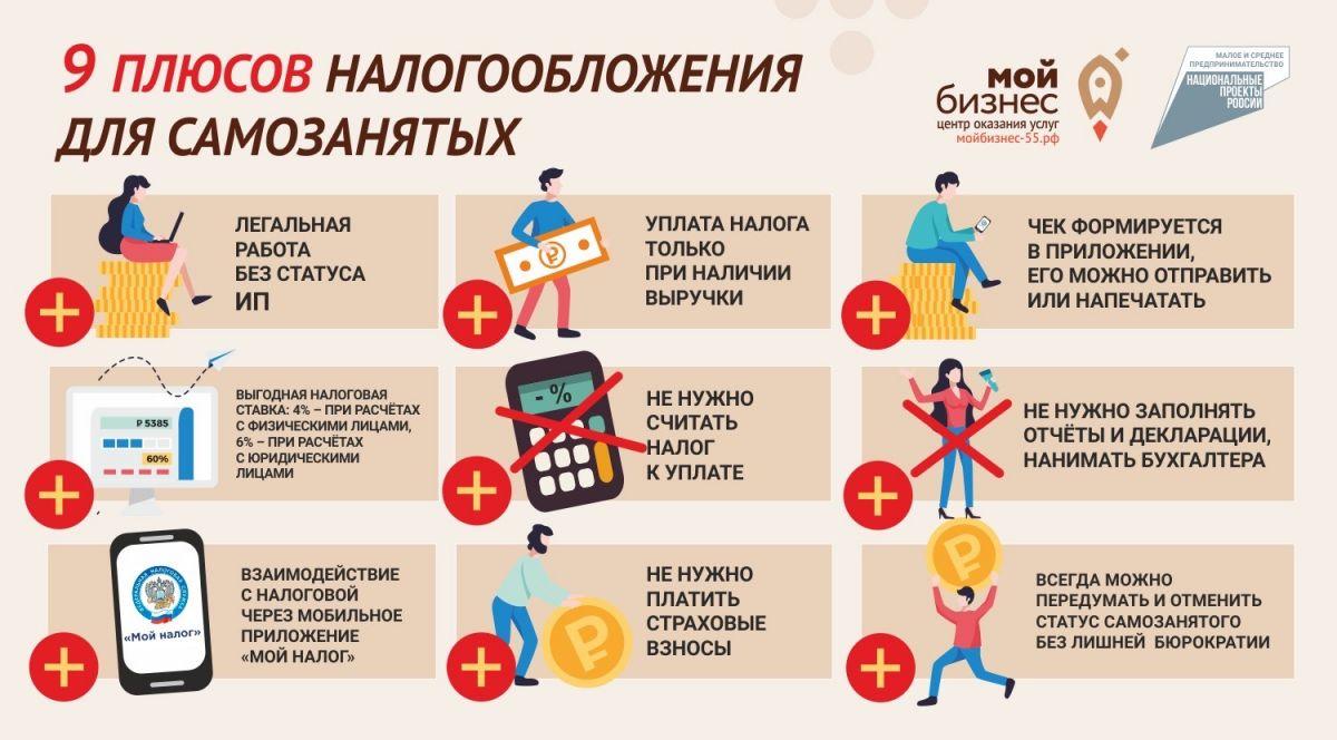 С 1 июля в Кабардино-Балкарии будет применяться налог на профессиональный доход
